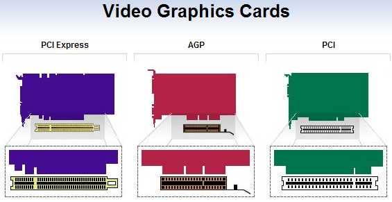 Graphics cards slots